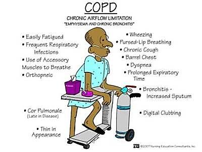 Katie Hrubec Hrubec Hrubec Burroughs @Megan Ward Ward Ward Anderson i guess i finally know what COPD is | Nursing school survival, Nursing mnemonics, Nurse